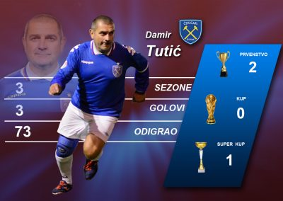 Damir Tutić