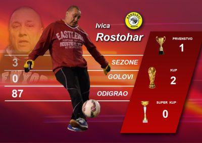 Ivica Rostohar