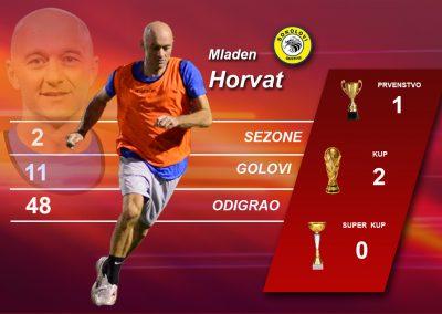 Mladen Horvat