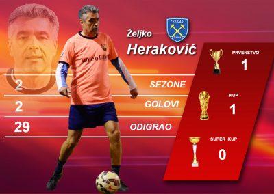 Željko Heraković