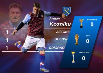 Ardian Kozniku