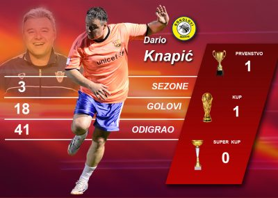 Dario Knapić