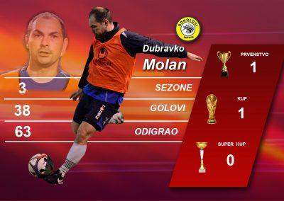 Dubravko Molan