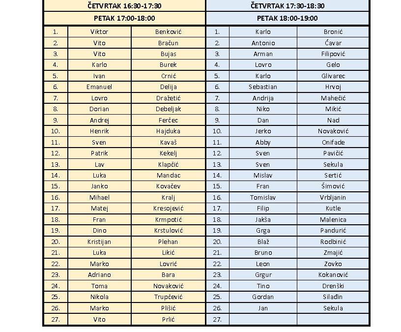 Raspored treninga od 22.06. – 26.06.2020.g.