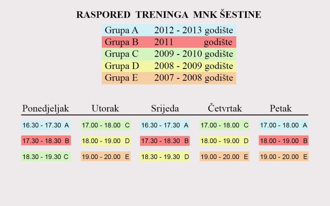 RASPORED TRENINGA MNK ŠESTINE